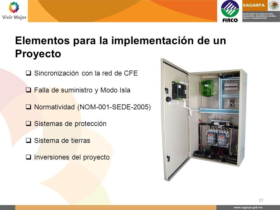 Elementos para la implementación de un Proyecto Sincronización con la red de CFE Falla de suministro y Modo Isla Normatividad (NOM-001-SEDE-2005) Sist