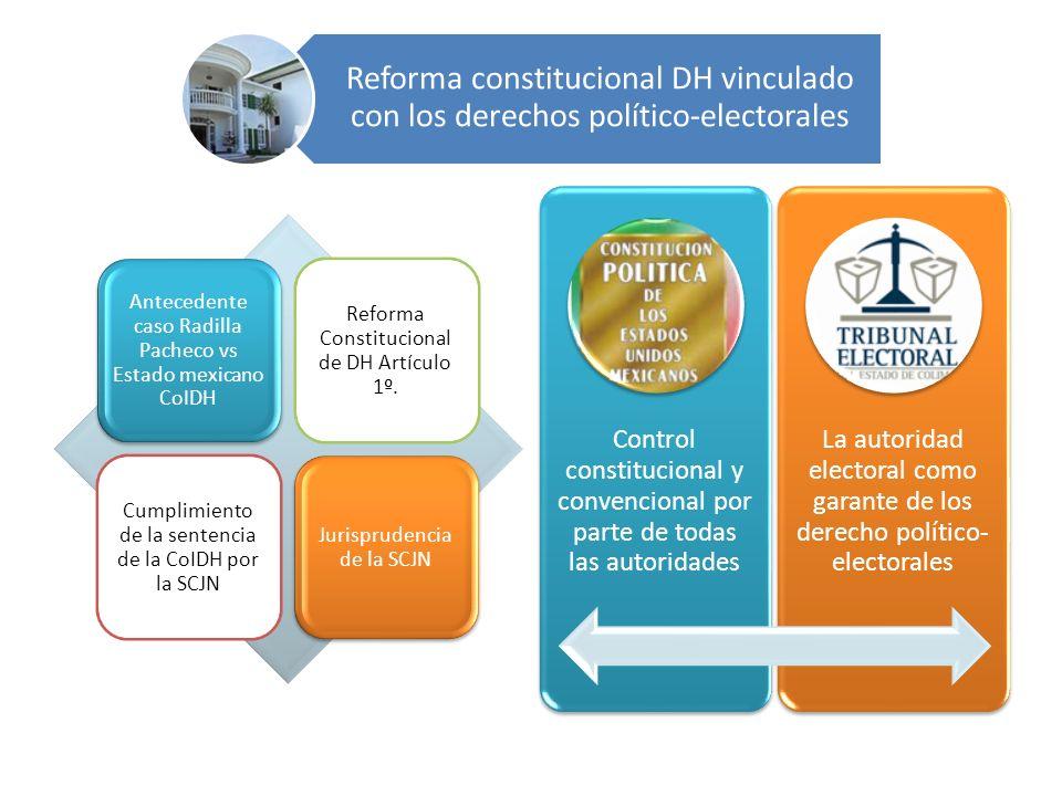 Reforma constitucional DH vinculado con los derechos político-electorales Antecedente caso Radilla Pacheco vs Estado mexicano CoIDH Reforma Constitucional de DH Artículo 1º.