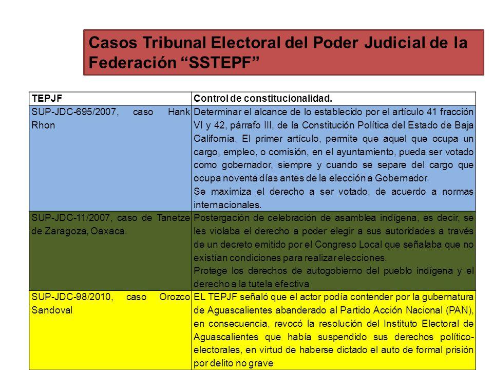 TEPJFControl de constitucionalidad.