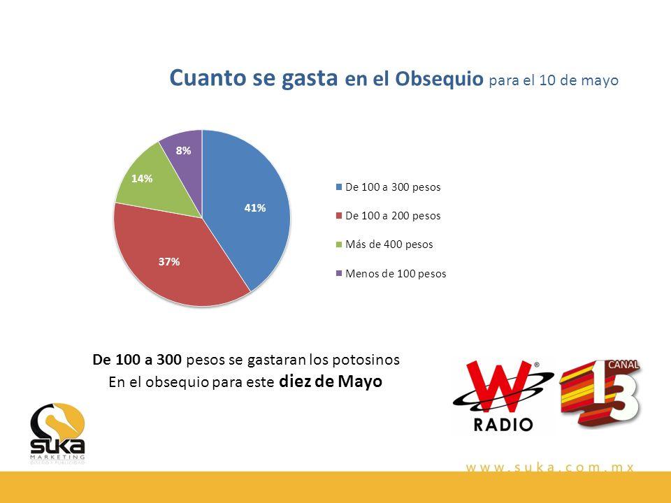 Cuanto se gasta en el Obsequio para el 10 de mayo De 100 a 300 pesos se gastaran los potosinos En el obsequio para este diez de Mayo