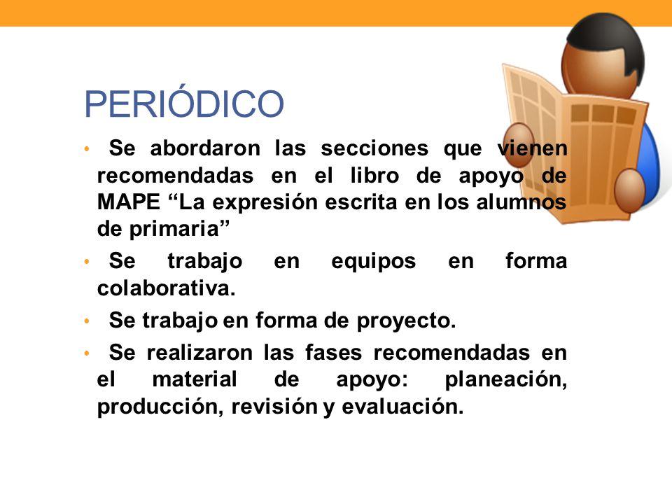 PERIÓDICO Se abordaron las secciones que vienen recomendadas en el libro de apoyo de MAPE La expresión escrita en los alumnos de primaria Se trabajo e