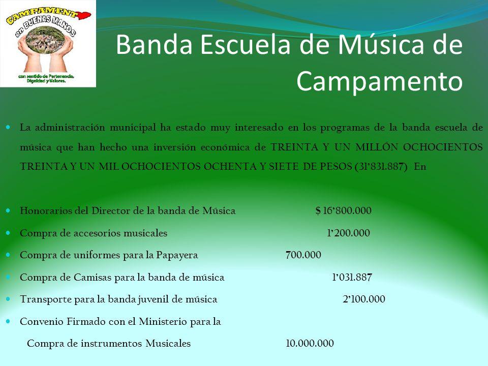Banda Escuela de Música de Campamento La administración municipal ha estado muy interesado en los programas de la banda escuela de música que han hecho una inversión económica de TREINTA Y UN MILLÓN OCHOCIENTOS TREINTA Y UN MIL OCHOCIENTOS OCHENTA Y SIETE DE PESOS (31831.887) En Honorarios del Director de la banda de Música $ 16800.000 Compra de accesorios musicales 1200.000 Compra de uniformes para la Papayera 700.000 Compra de Camisas para la banda de música 1031.887 Transporte para la banda juvenil de música 2100.000 Convenio Firmado con el Ministerio para la Compra de instrumentos Musicales 10.000.000