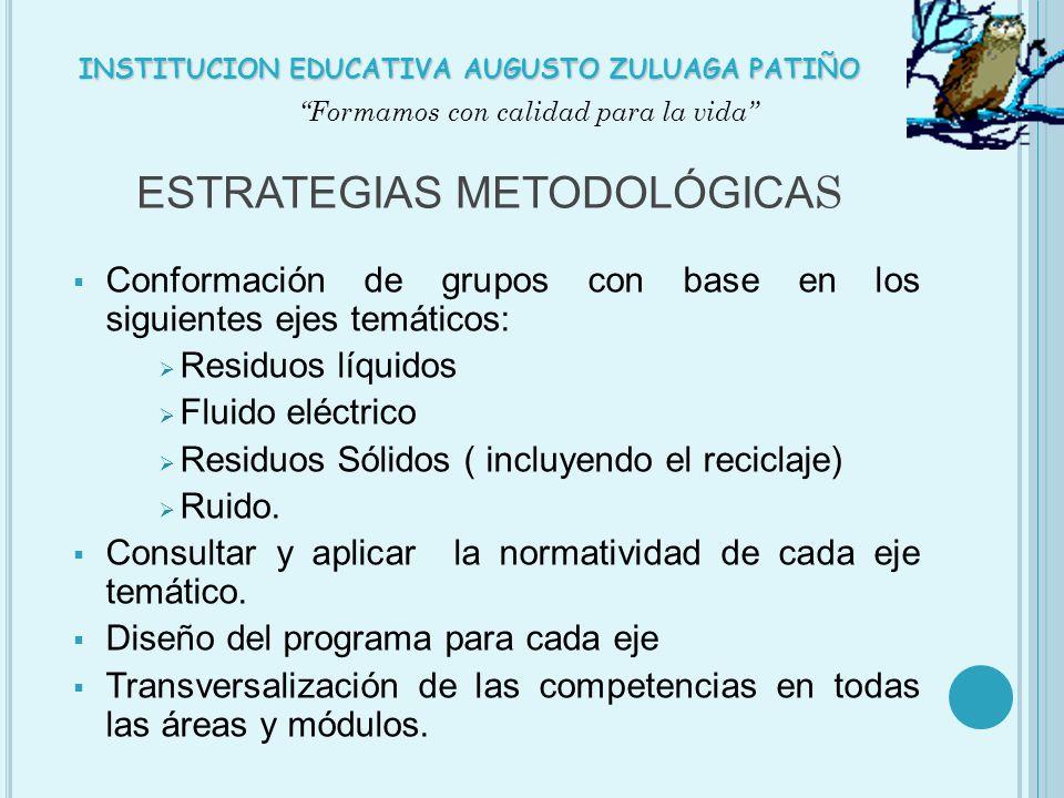 ESTRATEGIAS METODOLÓGICA S Conformación de grupos con base en los siguientes ejes temáticos: Residuos líquidos Fluido eléctrico Residuos Sólidos ( inc