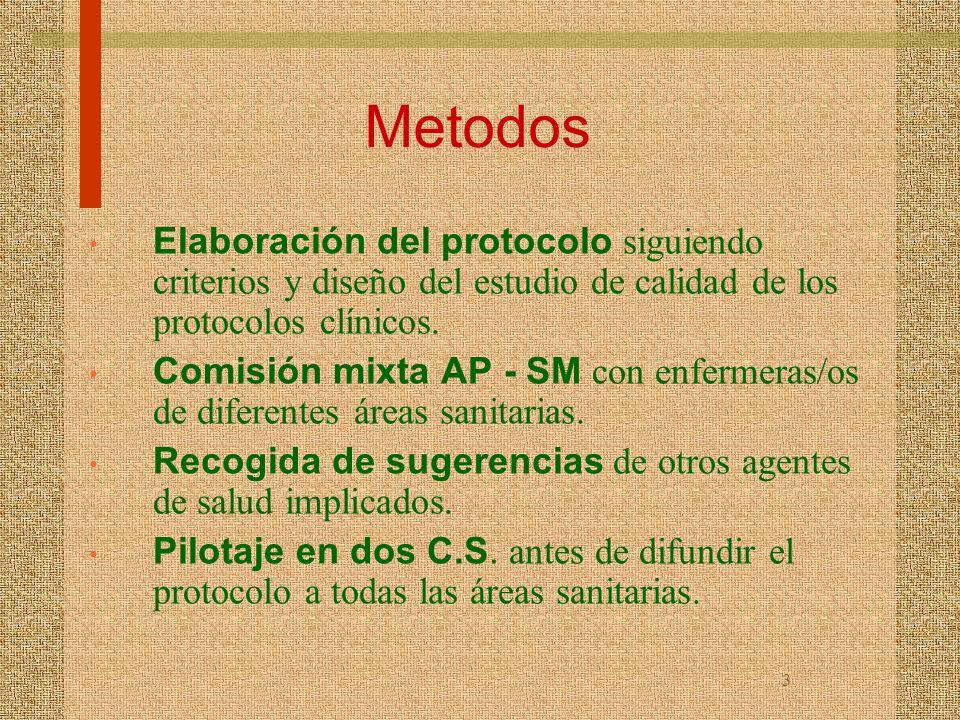 3 Metodos Elaboración del protocolo siguiendo criterios y diseño del estudio de calidad de los protocolos clínicos. Comisión mixta AP - SM con enferme