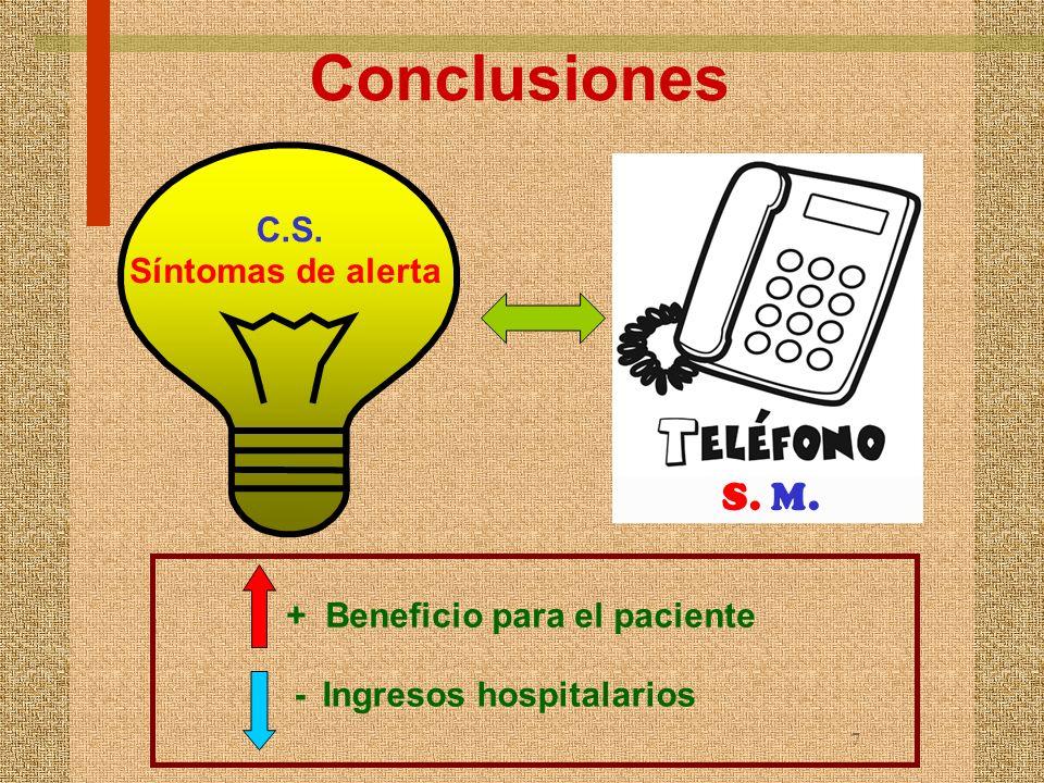 7 Conclusiones + Beneficio para el paciente Síntomas de alerta C.S. - Ingresos hospitalarios S. M.