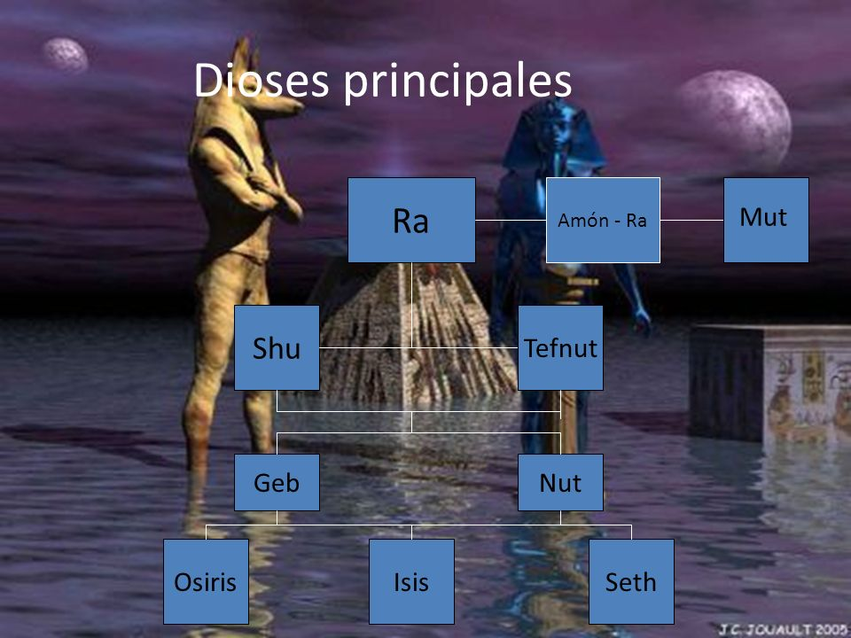 Dioses principales Ra Amón - Ra Mut Shu Geb Tefnut Nut OsirisIsisSeth