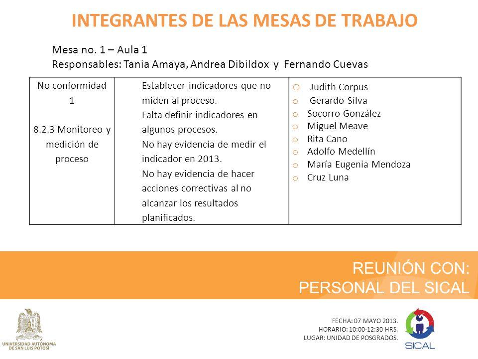 REUNIÓN CON: PERSONAL DEL SICAL FECHA: 07 MAYO 2013. HORARIO: 10:00-12:30 HRS. LUGAR: UNIDAD DE POSGRADOS. INTEGRANTES DE LAS MESAS DE TRABAJO No conf