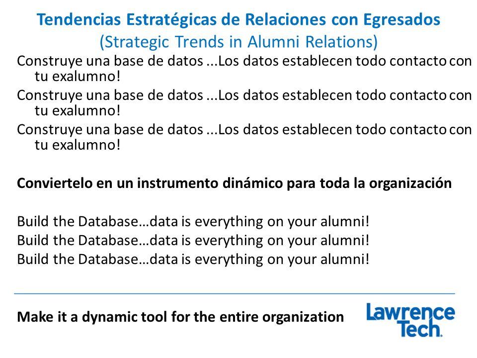 Tendencias Estratégicas de Relaciones con Egresados (Strategic Trends in Alumni Relations) Construye una base de datos...Los datos establecen todo contacto con tu exalumno.