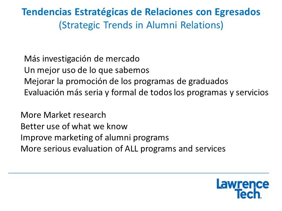 Tendencias Estratégicas de Relaciones con Egresados (Strategic Trends in Alumni Relations) Más investigación de mercado Un mejor uso de lo que sabemos