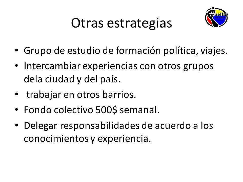 Otras estrategias Grupo de estudio de formación política, viajes. Intercambiar experiencias con otros grupos dela ciudad y del país. trabajar en otros
