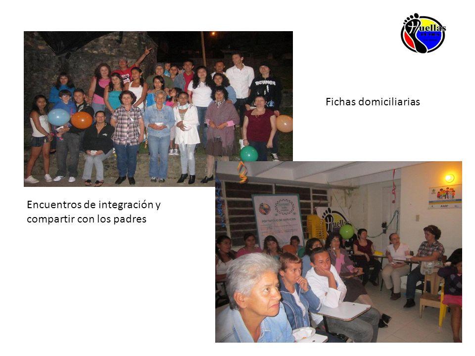 Encuentros de integración y compartir con los padres Fichas domiciliarias