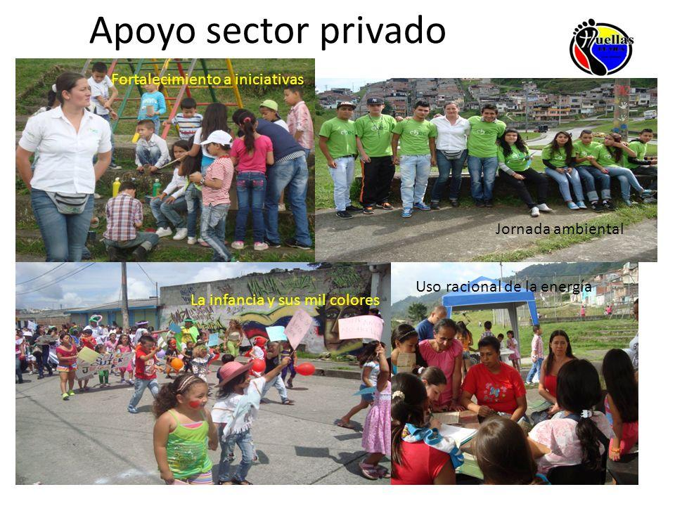 Apoyo sector privado La infancia y sus mil colores Jornada ambiental Uso racional de la energía Fortalecimiento a iniciativas