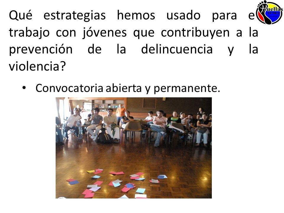 Forma de trabajo PROCESOS INTERNOS Formación en prevención y mitigación del consumo de SPA