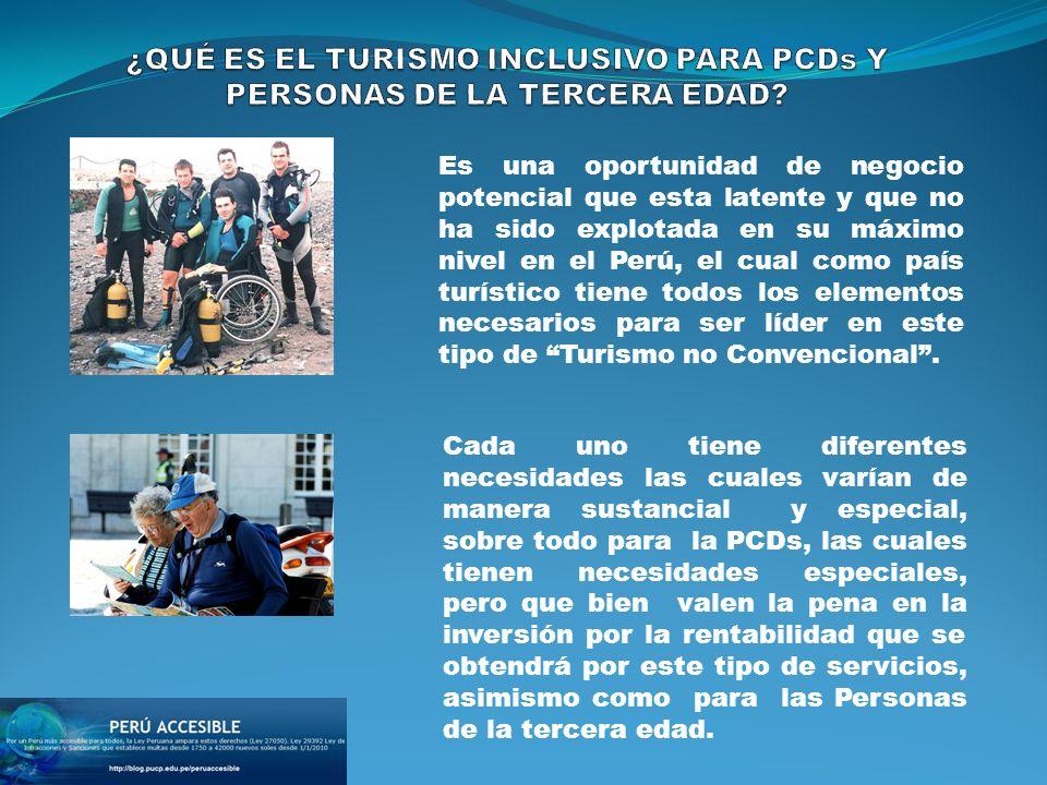 Es una oportunidad de negocio potencial que esta latente y que no ha sido explotada en su máximo nivel en el Perú, el cual como país turístico tiene todos los elementos necesarios para ser líder en este tipo de Turismo no Convencional.