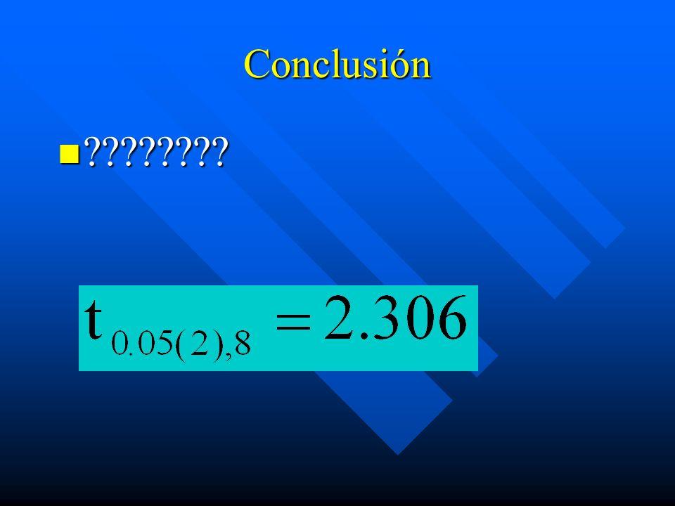 Conclusión ???????? ????????
