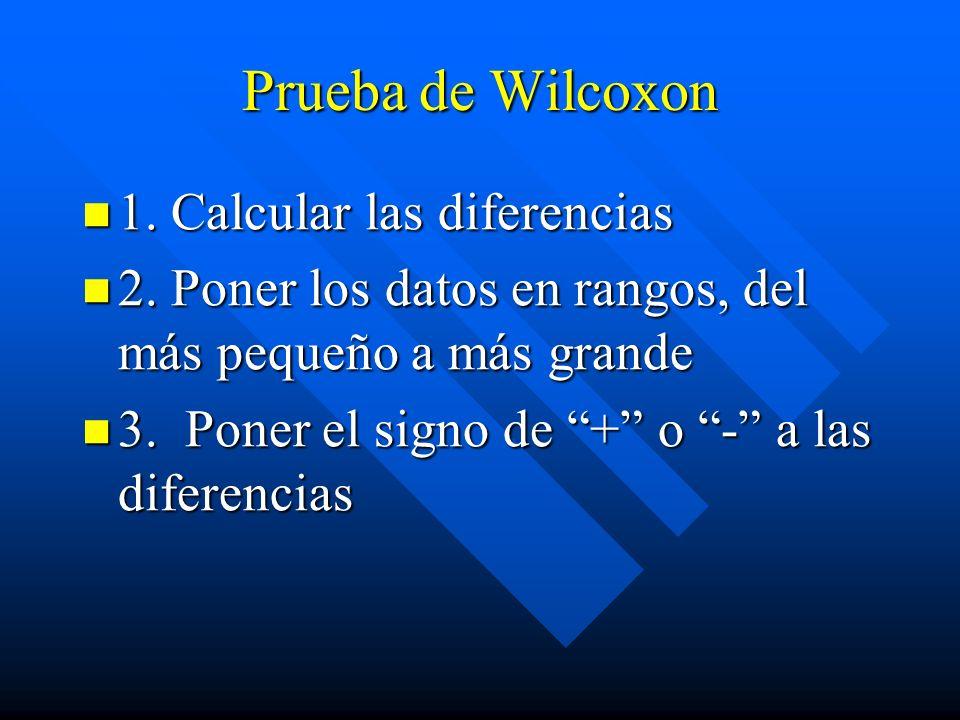 Prueba de Wilcoxon 1. Calcular las diferencias 1. Calcular las diferencias 2. Poner los datos en rangos, del más pequeño a más grande 2. Poner los dat