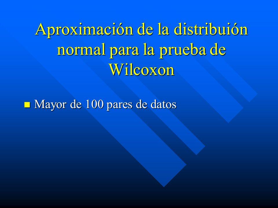 Aproximación de la distribuión normal para la prueba de Wilcoxon Mayor de 100 pares de datos Mayor de 100 pares de datos