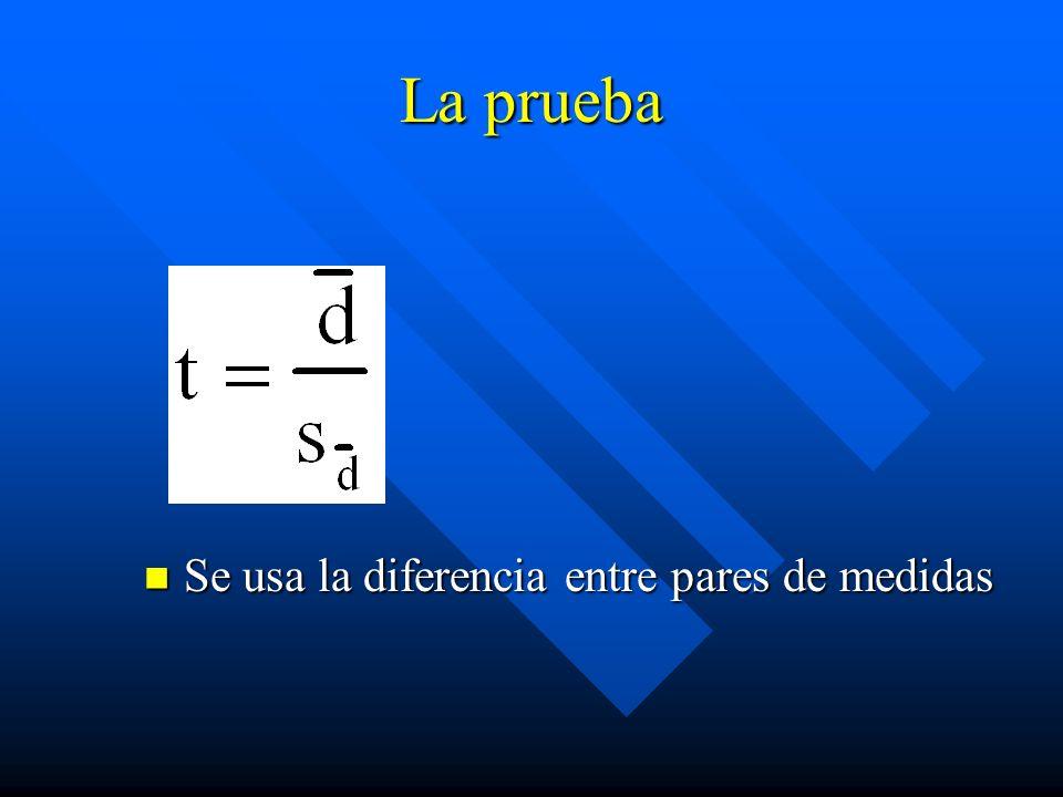 La prueba Se usa la diferencia entre pares de medidas Se usa la diferencia entre pares de medidas