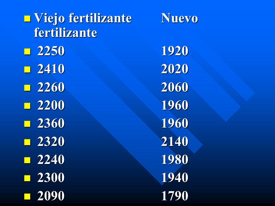 Viejo fertilizanteNuevo fertilizante Viejo fertilizanteNuevo fertilizante 22501920 22501920 24102020 24102020 22602060 22602060 22001960 22001960 2360