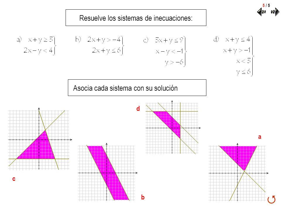 Resuelve los sistemas de inecuaciones: Asocia cada sistema con su solución b a c d 5 / 5