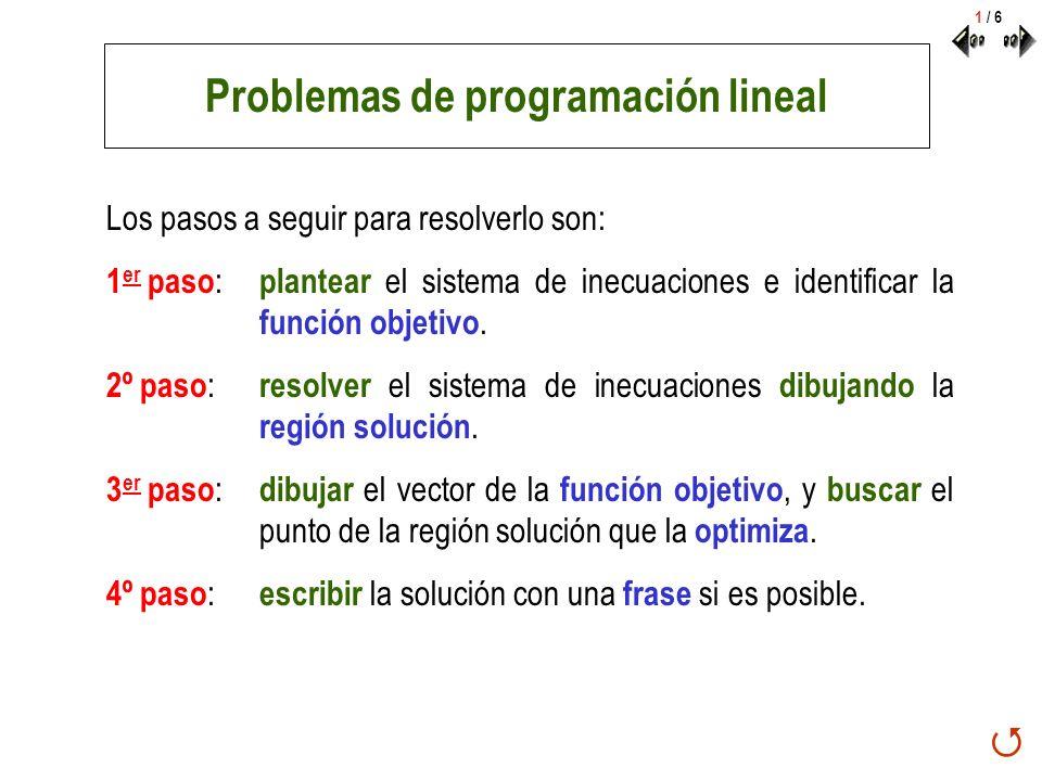 Problemas de programación lineal Los pasos a seguir para resolverlo son: 1 er paso : plantear el sistema de inecuaciones e identificar la función obje