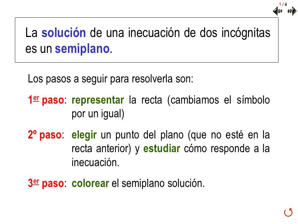 La solución de una inecuación de dos incógnitas es un semiplano. Los pasos a seguir para resolverla son: 1 er paso : representar la recta (cambiamos e
