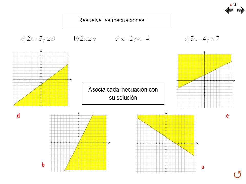 Resuelve las inecuaciones: Asocia cada inecuación con su solución b a cd 4 / 4