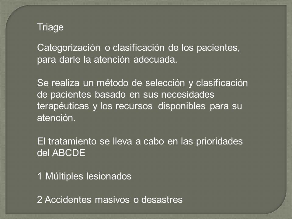 Triage Categorización o clasificación de los pacientes, para darle la atención adecuada.