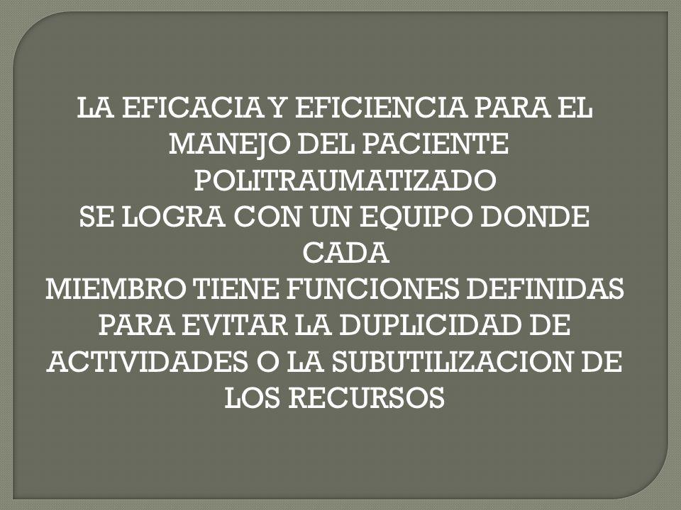 LA EFICACIA Y EFICIENCIA PARA EL MANEJO DEL PACIENTE POLITRAUMATIZADO SE LOGRA CON UN EQUIPO DONDE CADA MIEMBRO TIENE FUNCIONES DEFINIDAS PARA EVITAR LA DUPLICIDAD DE ACTIVIDADES O LA SUBUTILIZACION DE LOS RECURSOS