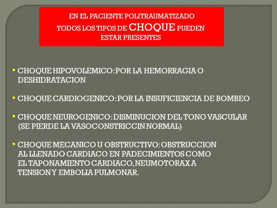 EN EL PACIENTE POLITRAUMATIZADO TODOS LOS TIPOS DE CHOQUE PUEDEN ESTAR PRESENTES CHOQUE HIPOVOLEMICO: POR LA HEMORRAGIA O DESHIDRATACION CHOQUE CARDIOGENICO: POR LA INSUFICIENCIA DE BOMBEO CHOQUE NEUROGENICO: DISMINUCION DEL TONO VASCULAR (SE PIERDE LA VASOCONSTRICCIN NORMAL) CHOQUE MECANICO U OBSTRUCTIVO: OBSTRUCCION AL LLENADO CARDIACO EN PADECIMIENTOS COMO EL TAPONAMIENTO CARDIACO, NEUMOTORAX A TENSION Y EMBOLIA PULMONAR.