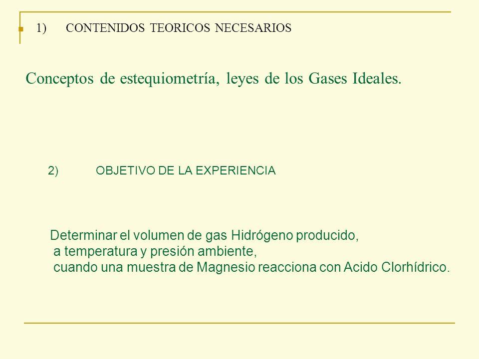 1)CONTENIDOS TEORICOS NECESARIOS Conceptos de estequiometría, leyes de los Gases Ideales. 2)OBJETIVO DE LA EXPERIENCIA Determinar el volumen de gas Hi