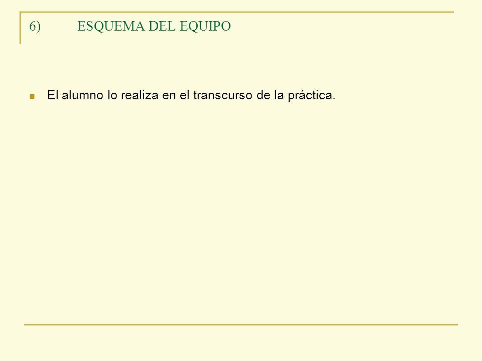 6)ESQUEMA DEL EQUIPO El alumno lo realiza en el transcurso de la práctica.