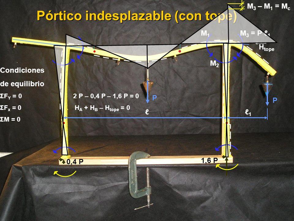 P P 1 1,6 P 0,4 P Pórtico indesplazable (con tope) M 3 = P 1 M1M1 M2M2 H tope Condiciones de equilibrio ΣF Y = 0 2 P – 0,4 P – 1,6 P = 0 ΣF x = 0 H A + H B – H tope = 0 ΣM = 0 M 3 – M 1 = M c