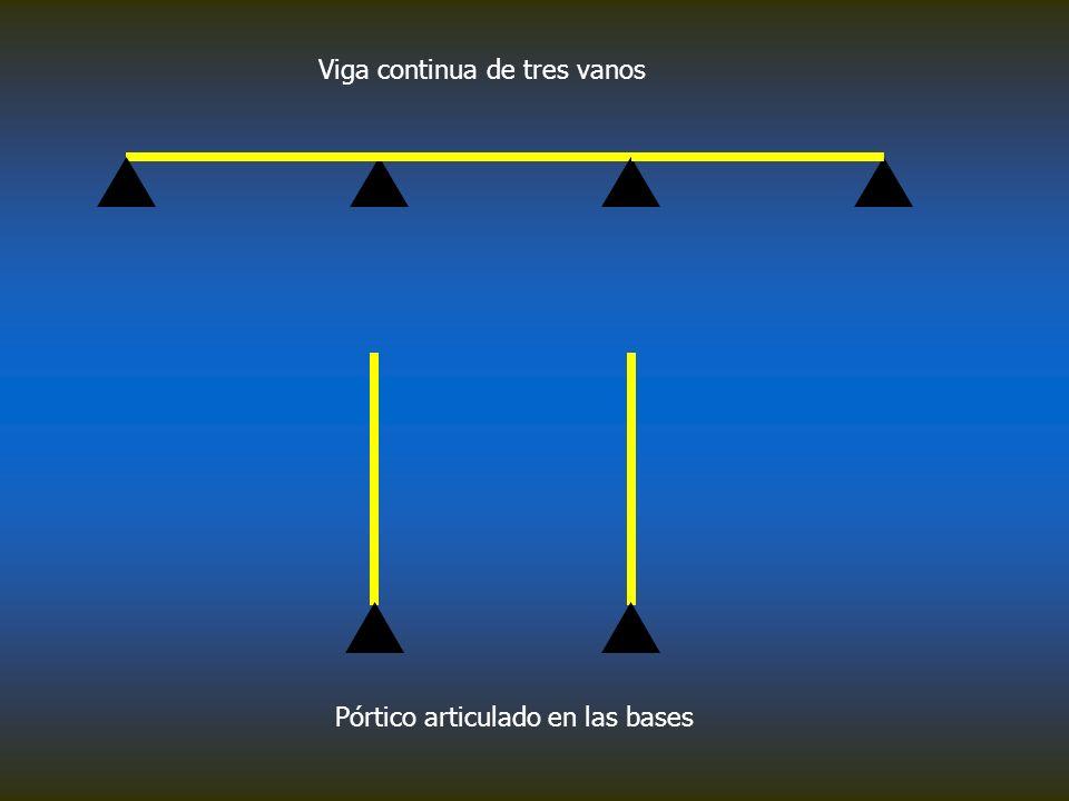 Viga continua de tres vanos Pórtico articulado en las bases