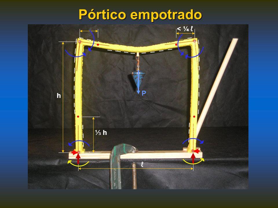 Pórtico empotrado h h P < ¼