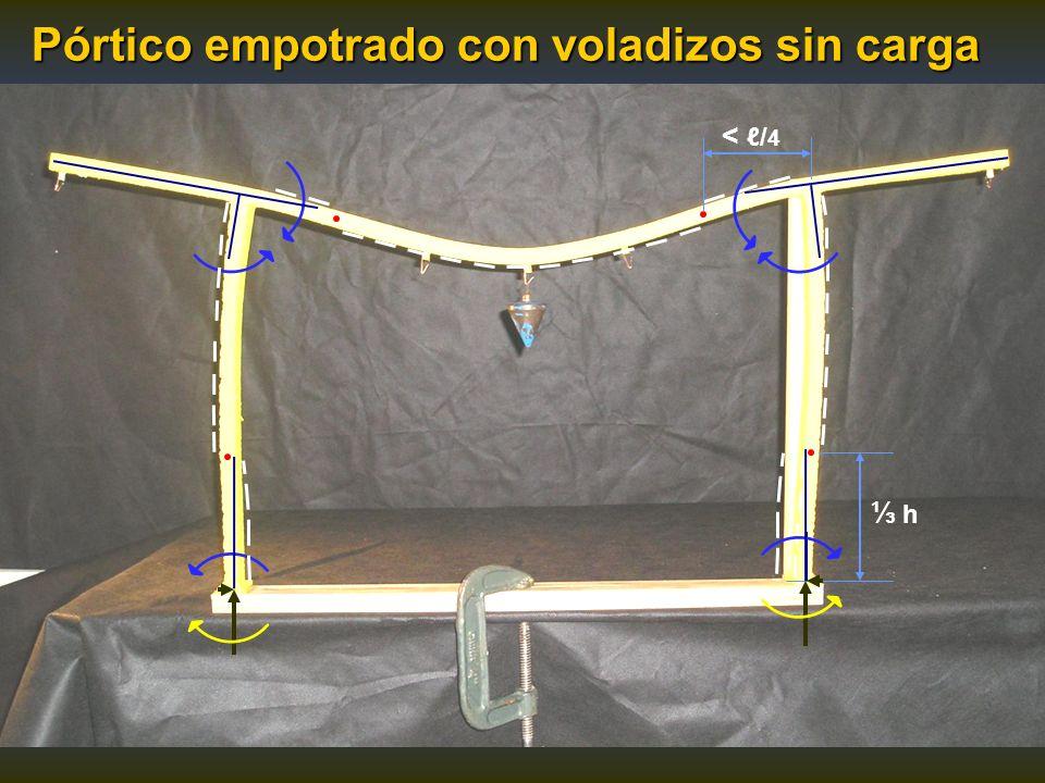 Pórtico empotrado con voladizos sin carga h < / 4