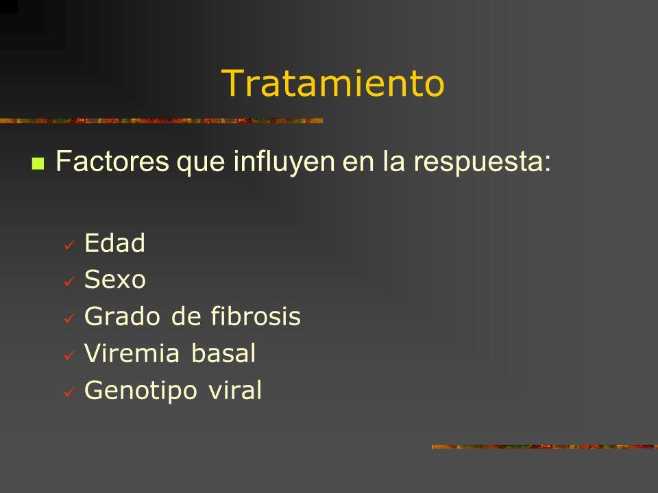Tratamiento Factores que influyen en la respuesta: Edad Sexo Grado de fibrosis Viremia basal Genotipo viral