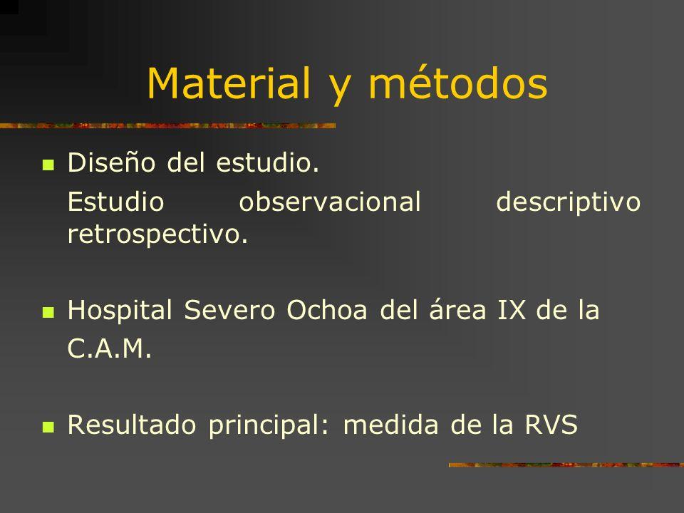 Material y métodos Diseño del estudio. Estudio observacional descriptivo retrospectivo. Hospital Severo Ochoa del área IX de la C.A.M. Resultado princ