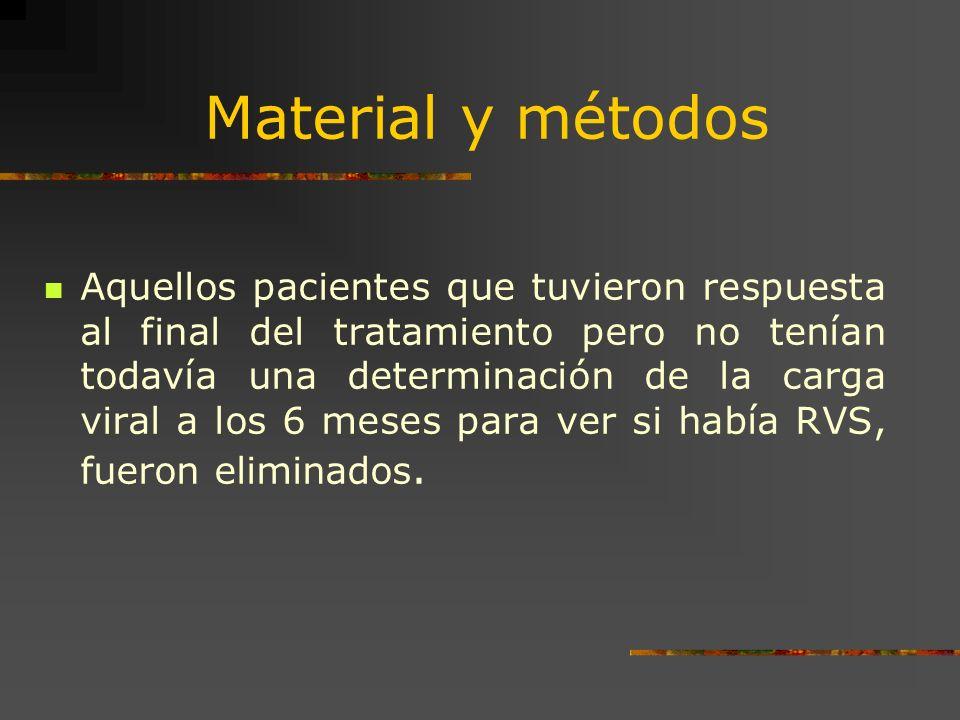 Material y métodos Aquellos pacientes que tuvieron respuesta al final del tratamiento pero no tenían todavía una determinación de la carga viral a los