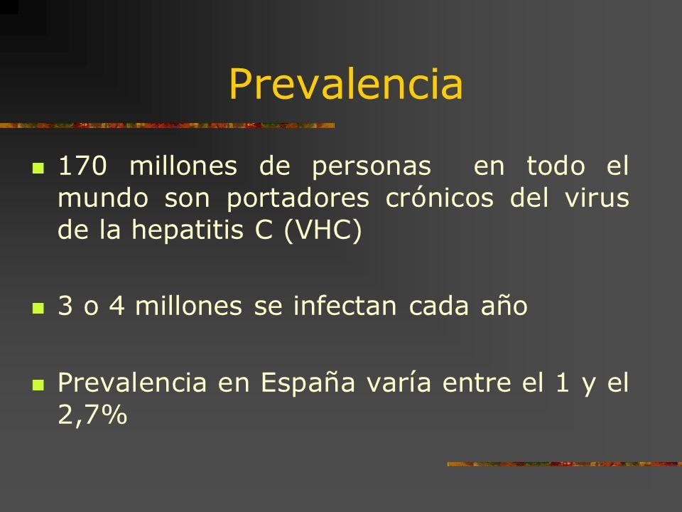 Prevalencia 170 millones de personas en todo el mundo son portadores crónicos del virus de la hepatitis C (VHC) 3 o 4 millones se infectan cada año Pr