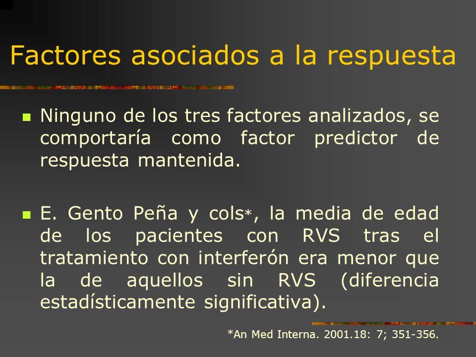 Factores asociados a la respuesta Ninguno de los tres factores analizados, se comportaría como factor predictor de respuesta mantenida. E. Gento Peña