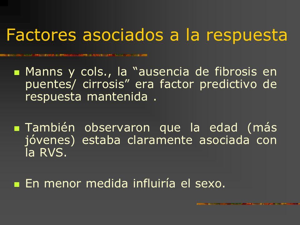 Factores asociados a la respuesta Manns y cols., la ausencia de fibrosis en puentes/ cirrosis era factor predictivo de respuesta mantenida. También ob