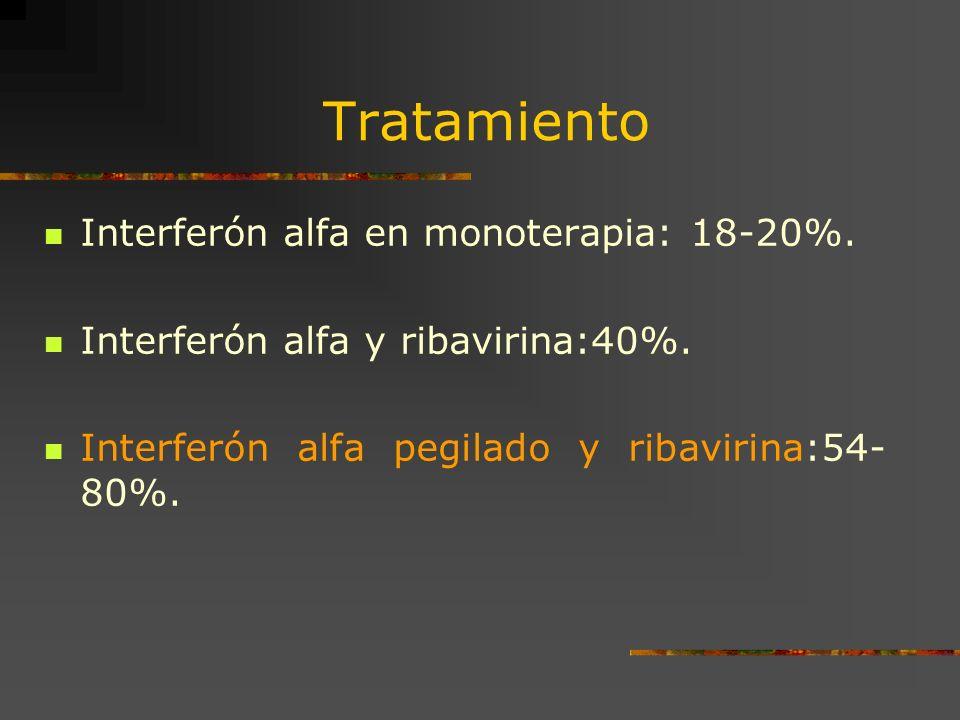Tratamiento Interferón alfa en monoterapia: 18-20%. Interferón alfa y ribavirina:40%. Interferón alfa pegilado y ribavirina:54- 80%.