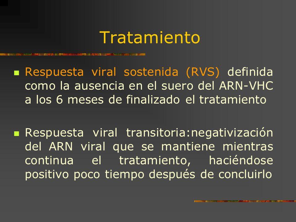 Tratamiento Respuesta viral sostenida (RVS) definida como la ausencia en el suero del ARN-VHC a los 6 meses de finalizado el tratamiento Respuesta vir