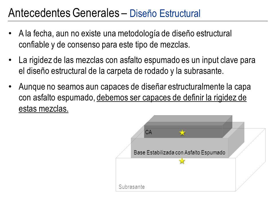A la fecha, aun no existe una metodología de diseño estructural confiable y de consenso para este tipo de mezclas. La rigidez de las mezclas con asfal