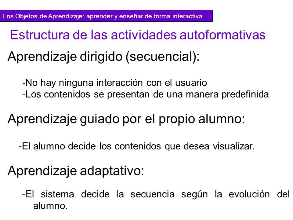 Estructura de las actividades autoformativas Aprendizaje dirigido (secuencial): - No hay ninguna interacción con el usuario -Los contenidos se present