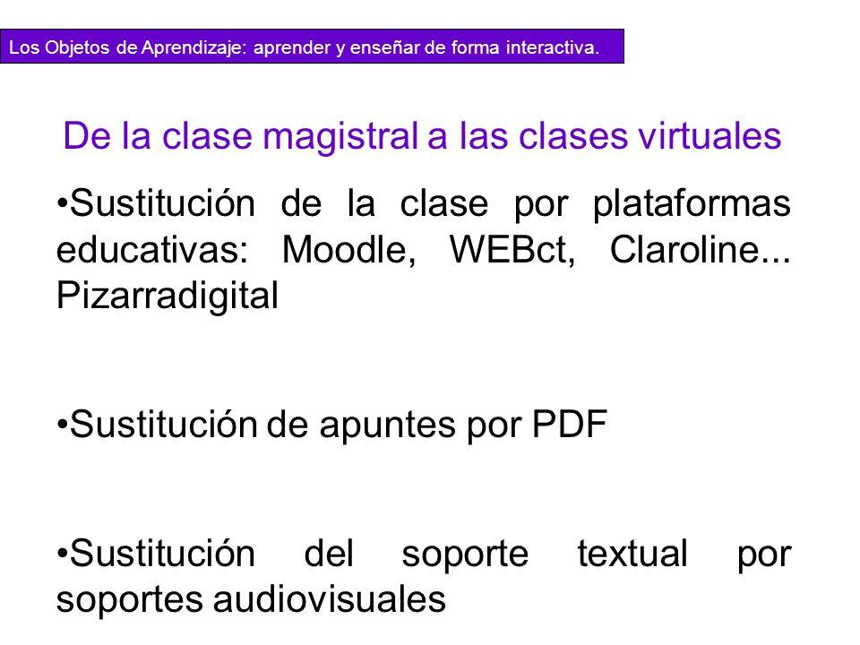 De la clase magistral a las clases virtuales Sustitución de la clase por plataformas educativas: Moodle, WEBct, Claroline... Pizarradigital Sustitució