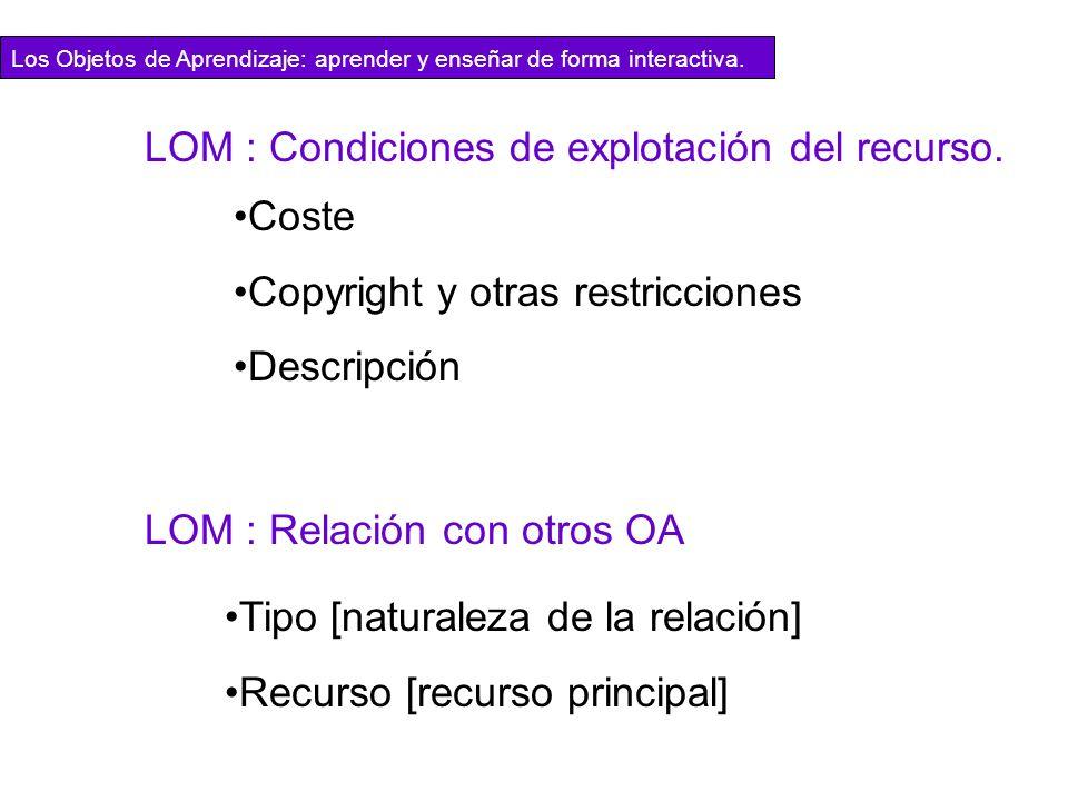 Coste Copyright y otras restricciones Descripción LOM : Condiciones de explotación del recurso. LOM : Relación con otros OA Tipo [naturaleza de la rel
