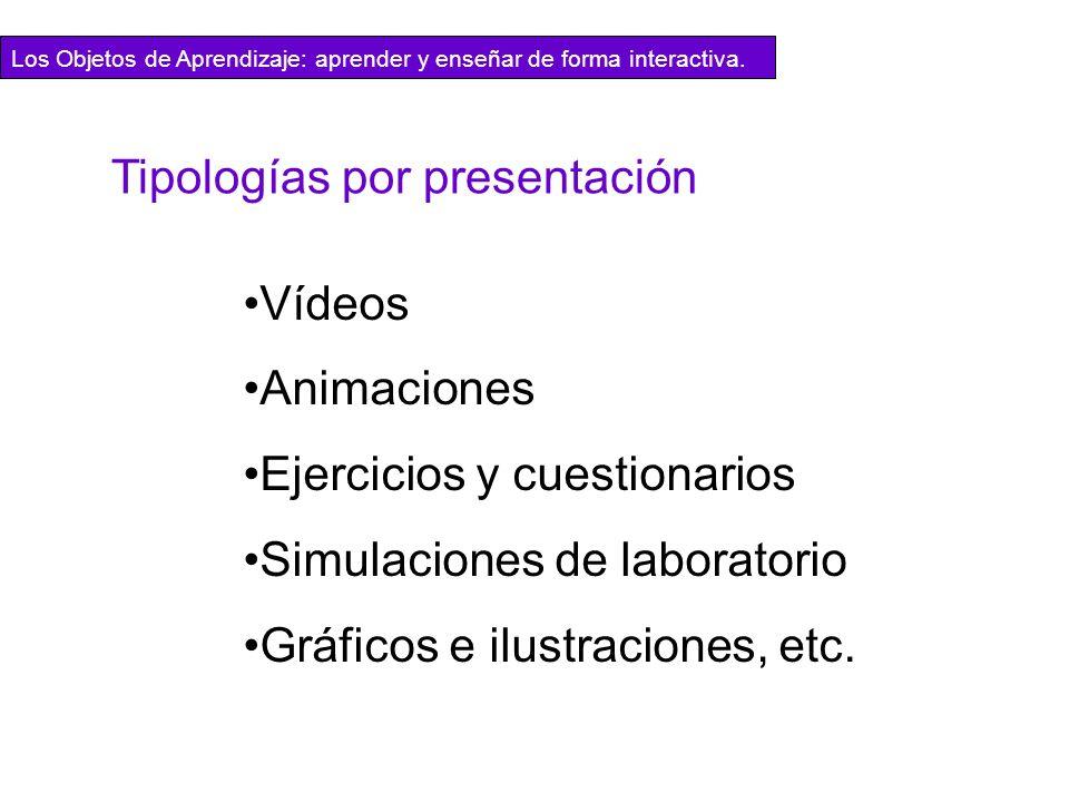Vídeos Animaciones Ejercicios y cuestionarios Simulaciones de laboratorio Gráficos e ilustraciones, etc. Tipologías por presentación Los Objetos de Ap