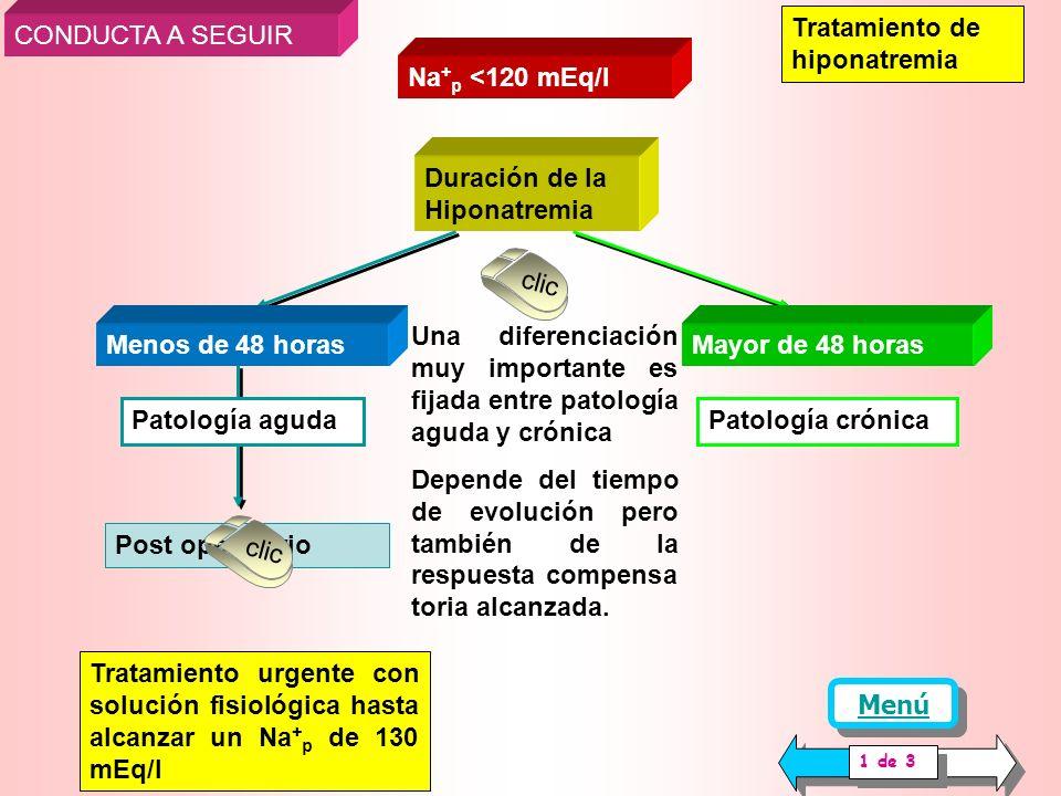 SECRECIÓN INAPOPRIADA DE HORMONA ANTIDIURETICA (estímulo de secreción o efecto periférico) 1 de 1 Menú Afecciones endocrinas o Hipocorticoides o Hipopituitarismo general o Hipotiroidismo Afecciones de sistema nervioso central o Abceso cerebral o Delirium tremens o Hemorragia meníngea o Hipoxia neonatal o Meningitis o Meningoencefalitis o Traumatismo craneal Psicosis aguda Cáncer o Carcinoma bronquial, orofaringe o Carcinoma de duodeno o Carcinoma de vejiga, de uréter o Linfoma o Mesotelioma o Timoma Medicamentos o Anticancerosos o Diuréticos o Hormonas peptídicas o Psicotrópicos Nicotina Origen Pulmonar o Abceso de pulmón o Aspergiliosis o Mucoviscidosis o Neumopatía viral o bacteriana o Neumotórax o Tuberculosis o Respiración a presión positiva Stress de diverso origen o Postoperatorios o Pacientes de edad avanzada hospitalizados